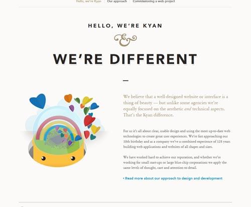 kyan.com