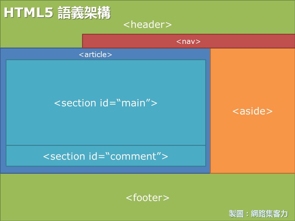 详解HTML5与SEO的关系